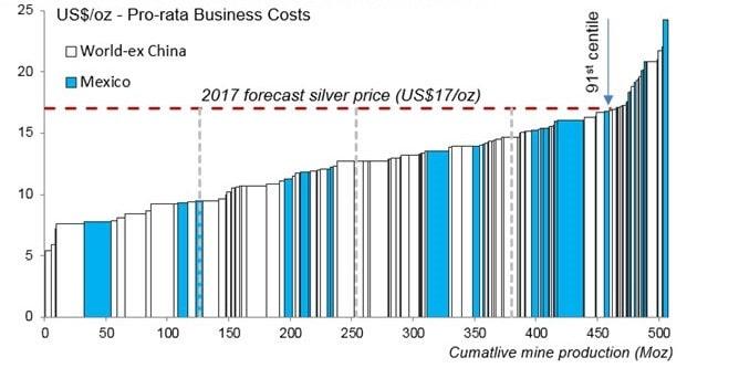 investice příklady rizika