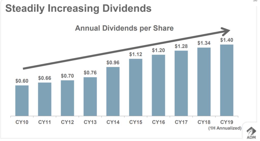 finanční nezávislost skrze investování do akcií
