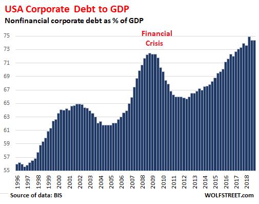 firemní dluh