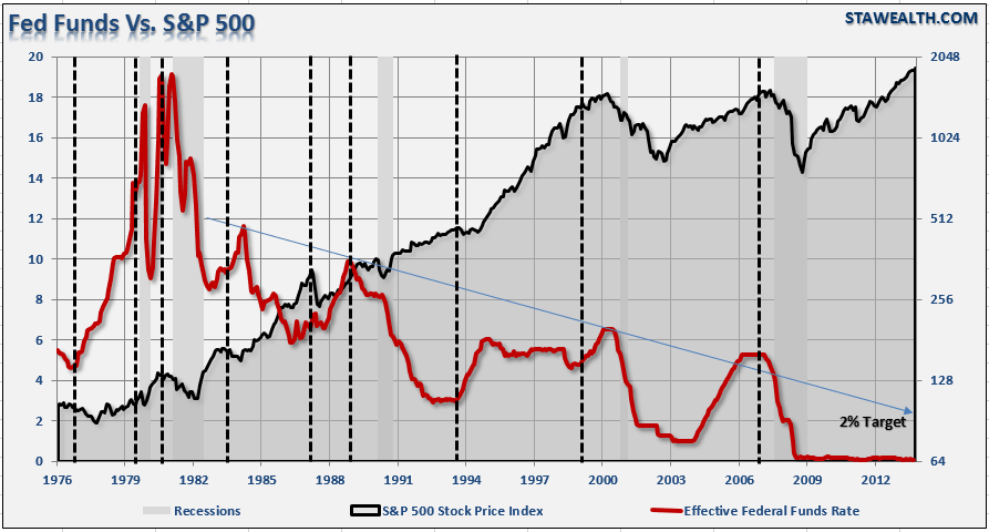 riziko úrokových měr, jak na pasivní příjem