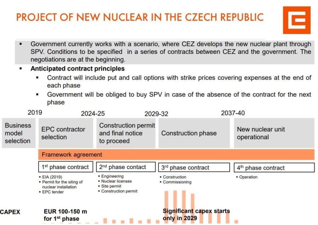 nová jaderná elektrárna