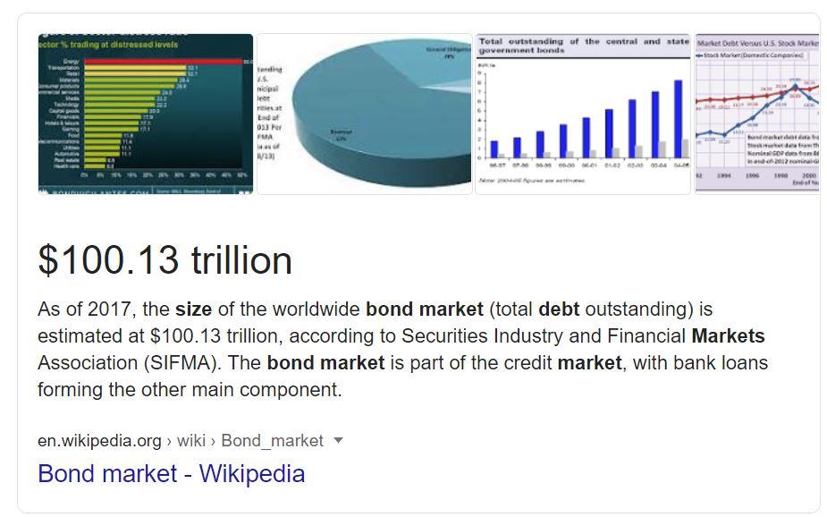 dluhopisy nejsou ochrana proti inflaci