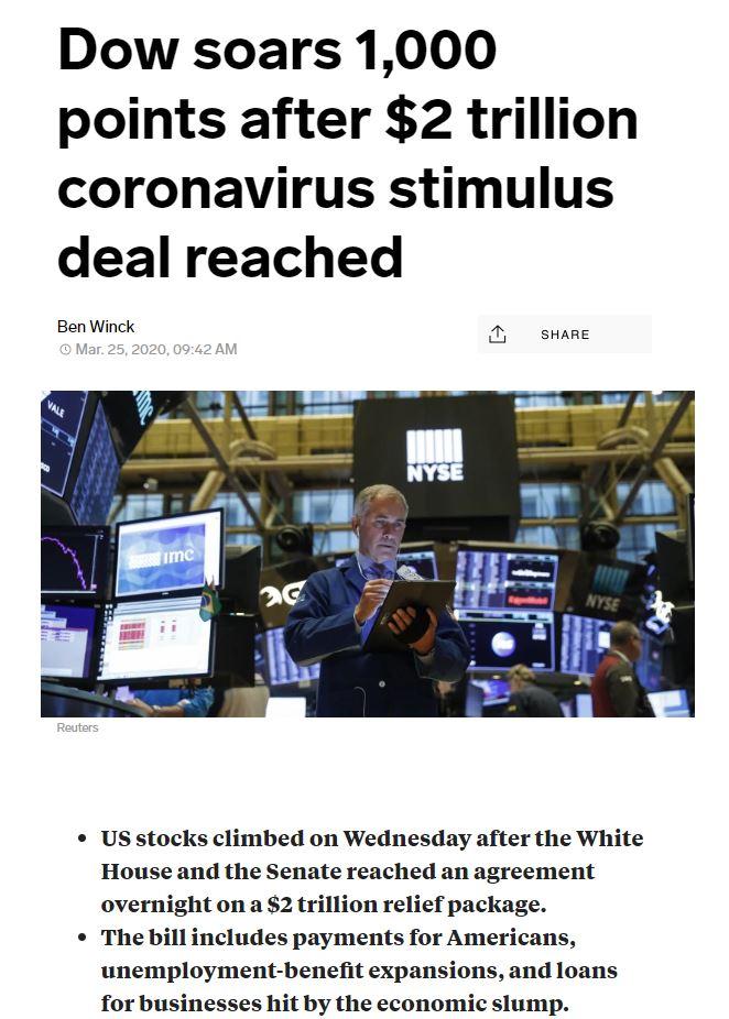 ceny akcií rostou