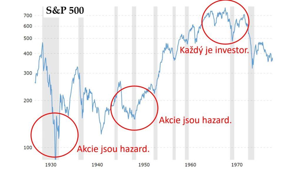 kniha inteligentni investor