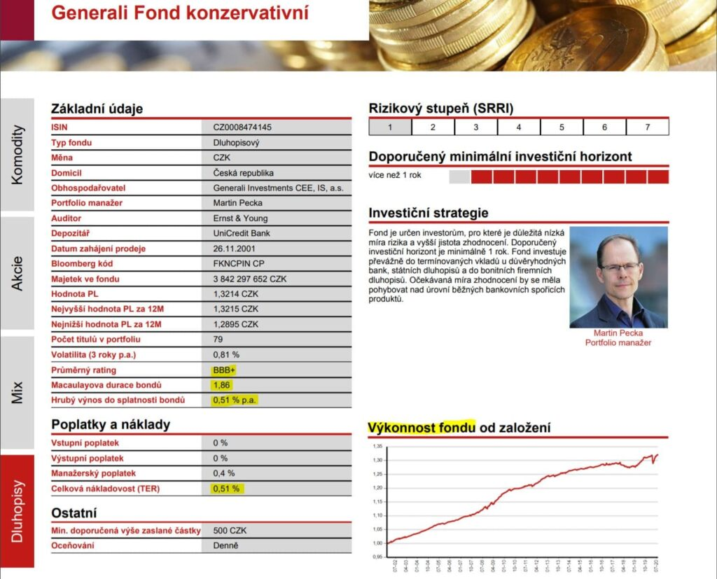 konzervativni fondy