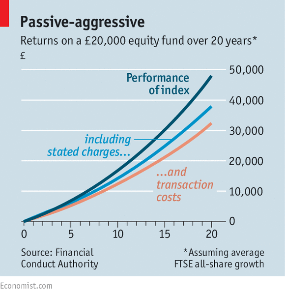 aktivně spravovaný fond