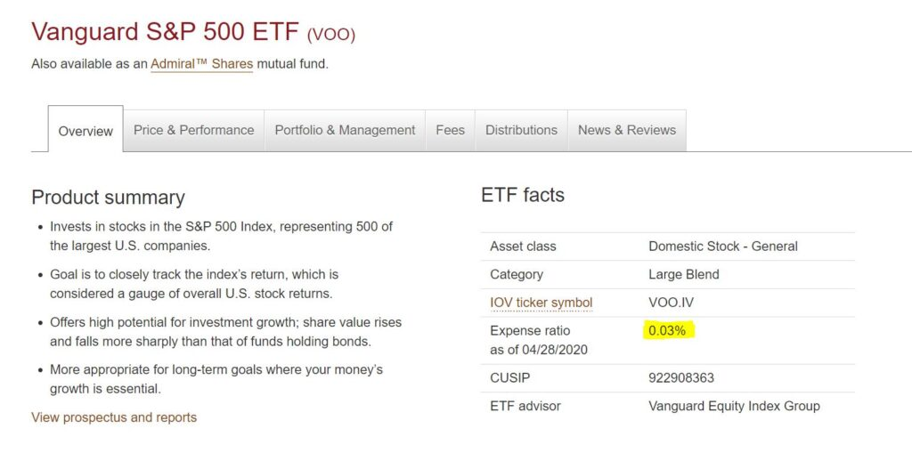 vanguard investování do ETF