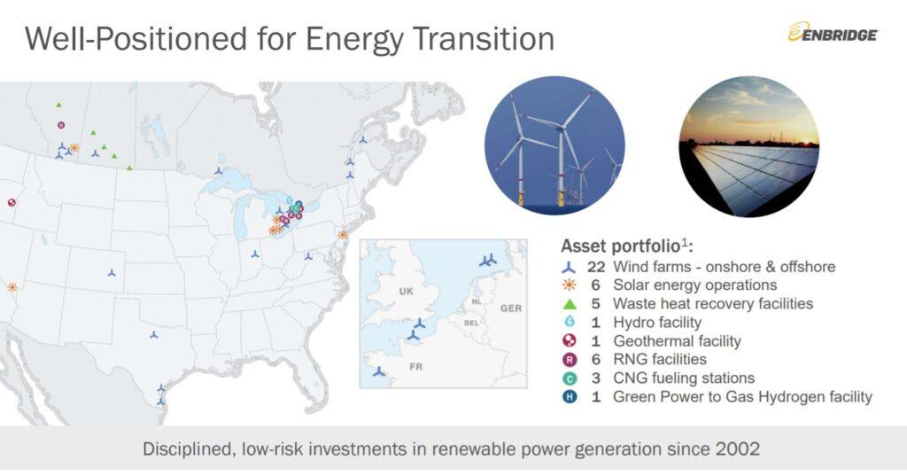 enbridge renewable
