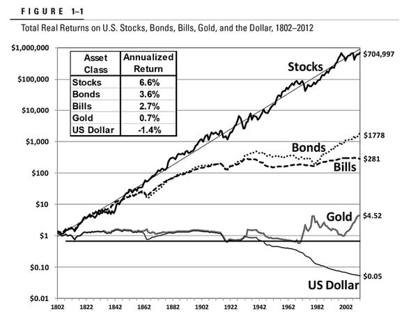 bitcoin a zlato